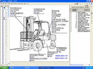 Daewoo Forklift Parts Doosan Forklift 2012
