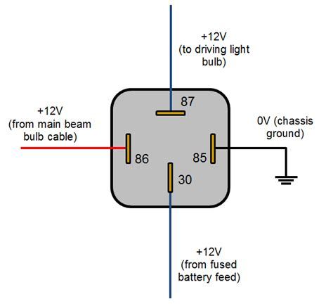 driving light relay diagram automotive relay guide 12 volt planet