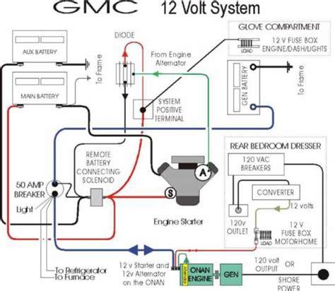 simple 12 volt cer wiring diagram 28 images bodner bbi