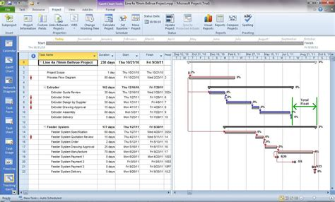 Gantt Chart In Microsoft Excel 2010 Where Is Gantt Chart Wizard In Project 2010 2013 And Microsoft Project 2013 Templates