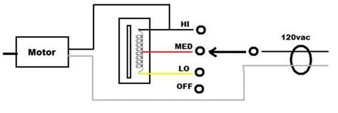 standard electric fan wiring diagram 36 wiring diagram