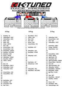 integra engine harness pinout get free image about