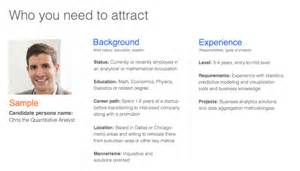 candidate template candidate personas what they are why you need them