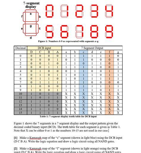 7 figure display solved figure 1 shows the 7 segments in a 7 segment displ