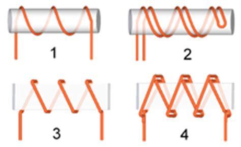 resistor kawat jenis jenis resistor dunia elektronika