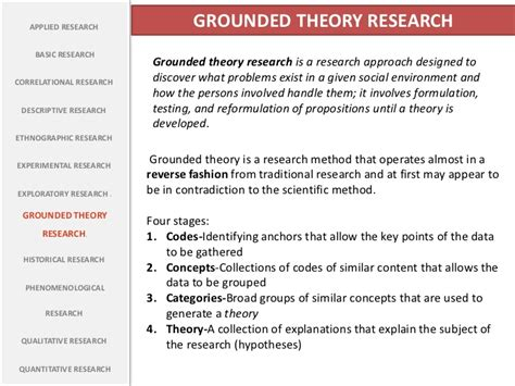 Letter Of Intent Yorkville Study Research Theory Methods And Practice Pdf