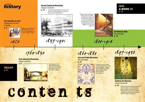 design magazine history history of design magazine contents iga koczorowska kiszka