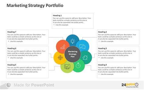 pr portfolio template creating successful marketing powerpoint presentations