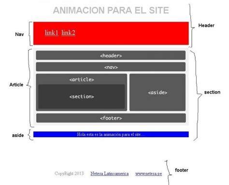 html5 pattern for pin code etiquetas de html5 html pinterest