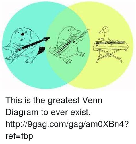 who discovered the venn diagram search venn diagram memes on me me