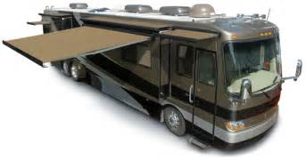 awning for motorhome rv awnings overview carefree of colorado
