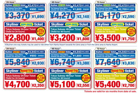 Tokyo Subway Ticket 72 Hours 1 keisei skyliner e ticket skyliner e ticket