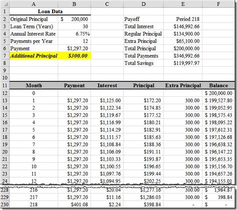mortgage payment calculator extra payment best resumes