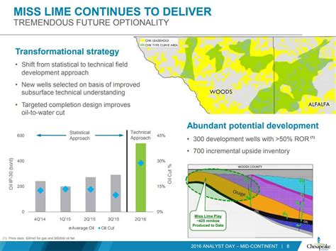 pattern energy analyst day chesapeake energy bids adieu to miss lime