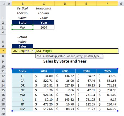 learn vlookup online excel lookup multiple values horizontally excel tip use