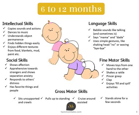 How To Get A 12 Months After Mba by Baby Motor Skills Milestones Impremedia Net