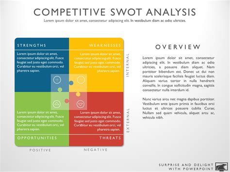 Quotes About Competitive Analysis 25 Quotes Competitive Analysis Template Ppt