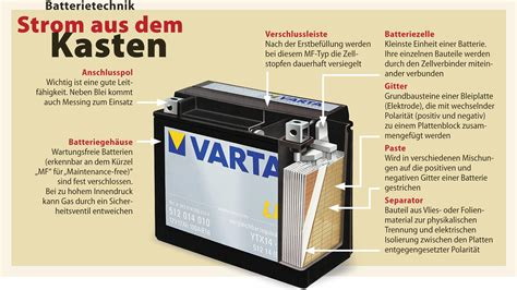 Motorrad Batterie Funktion by Kaufberatung Starterbatterien Motorrad 05 2013