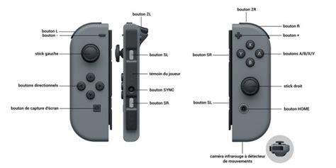 Nintendo Switch La Manette Joy Con En D 233 Tail