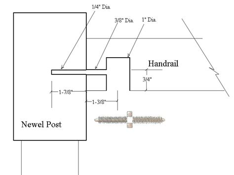 How To Connect Handrail To Newel Post staircase installation help and tips