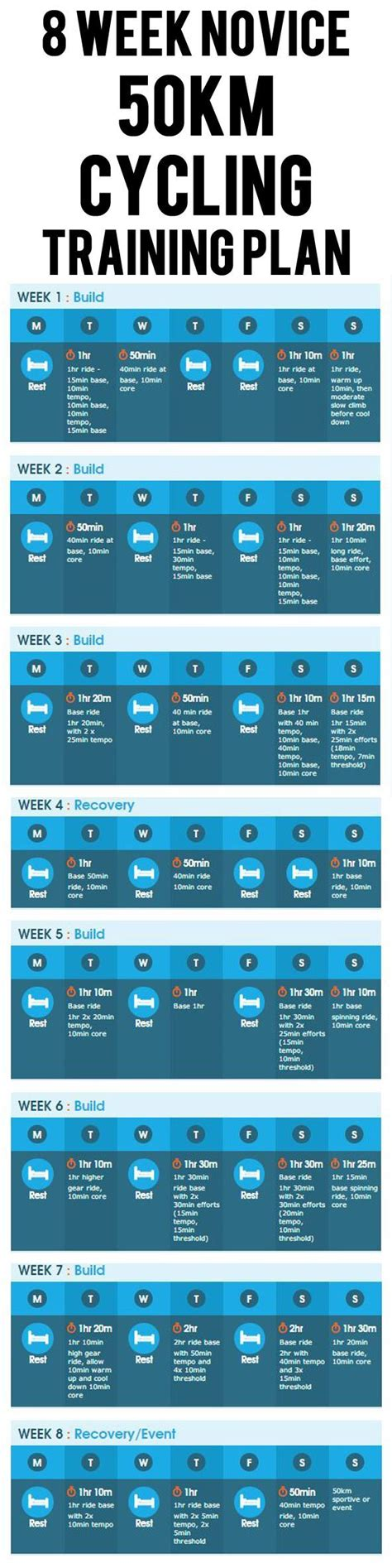 couch to cycling plan best 25 mtb ideas on pinterest