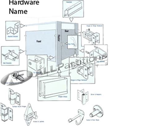 Bathroom Partition Parts Toilet Partition Hardware All Partitions And Parts