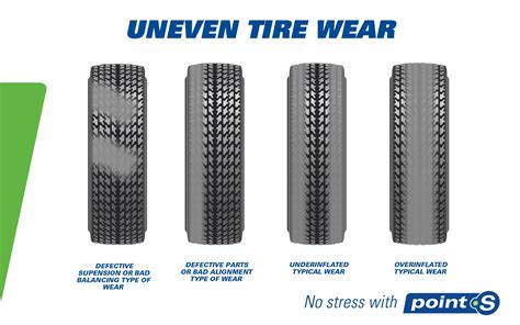 alignment wear on tires uneven tire wear point s