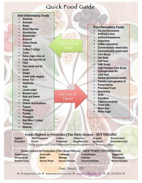 Inflammation Detox Diet by Do You Which Foods Cause Inflammation You Can Take