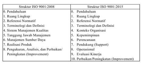 Lean Six Sigma By Vincent Gaspersz Bahasa Indonesia manajemen six sigma bagian 2 oleh vincent gaspersz