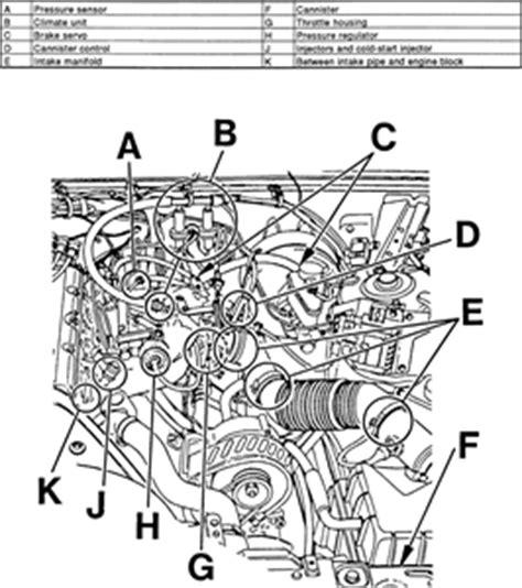 vacuum hose diagram volvo   fixya