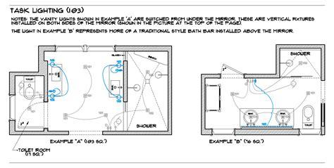 bathroom task lighting lighting room by room the bath brad jenkins inc