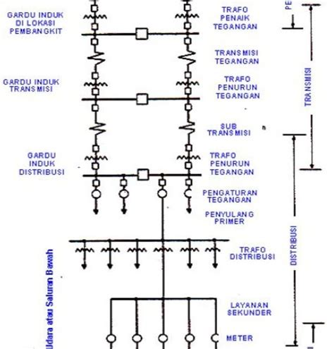 fungsi kapasitor dinamo fungsi kapasitor pada dinamo genset 28 images mengatasi listrik yang turun tegangan fungsi