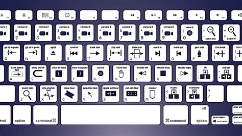 adobe premiere pro hotkeys every keyboard shortcut that you will ever need for