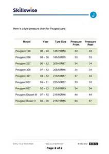 Car Tyre Pressure Chart Uk Tyre Pressures