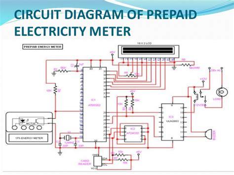 electric meter box wiring diagram electric meter wiring diagram efcaviation