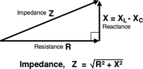 an inductor has a 54 ohm reactance at 60hz electronics club impedance and reactance input
