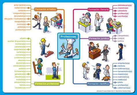 imagenes de profesiones en ingles y español profesiones oficios espa 241 ol para inmigrantes y refugiados