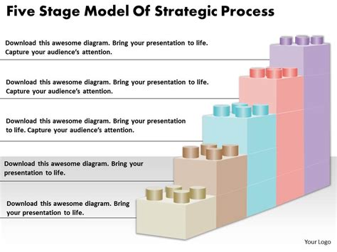 business model business process model template