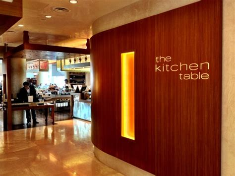 buffet lunch at the kitchen table w hotel the