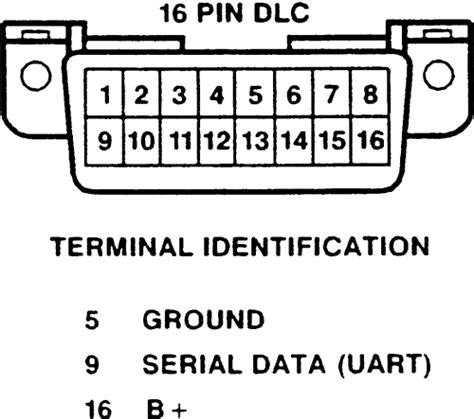 on board diagnostic system 1995 chevrolet s10 user handbook repair guides trouble codes diagnostic connector autozone com