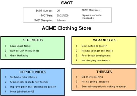 swot format image collections diagram writing sle