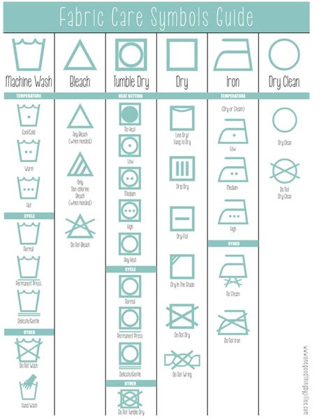 washing symbols and meanings