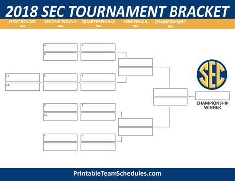 uk basketball schedule sec tournament sports one southern man
