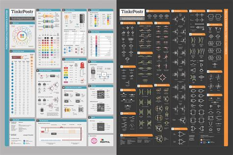 design poster reference tinkrpostr electronics quick reference posters on behance