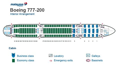 united 777 200 seat map malaysia airlines 777 seat map 2017 ototrends net