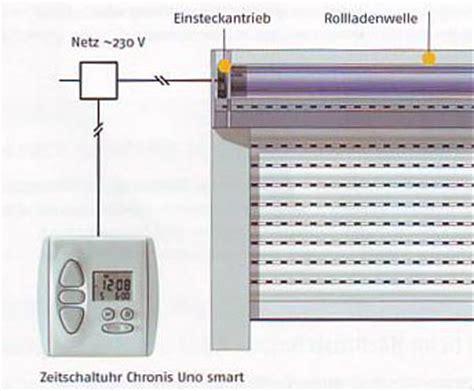 Elektrische Rolläden Zeitschaltuhr Nachrüsten by Wintergarten Oswald Ihre Spezialist F 252 R Winterg 228 Rten