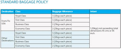 united economy baggage allowance how much check in baggage allowance in kuwait airways from