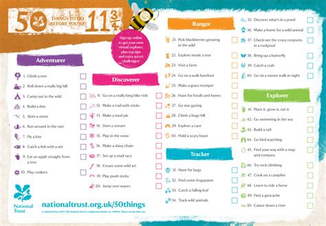 7 Things To Do When You Are Iii by 6th Barnsley Goldthorpe Scouts 50 Things To Do Before