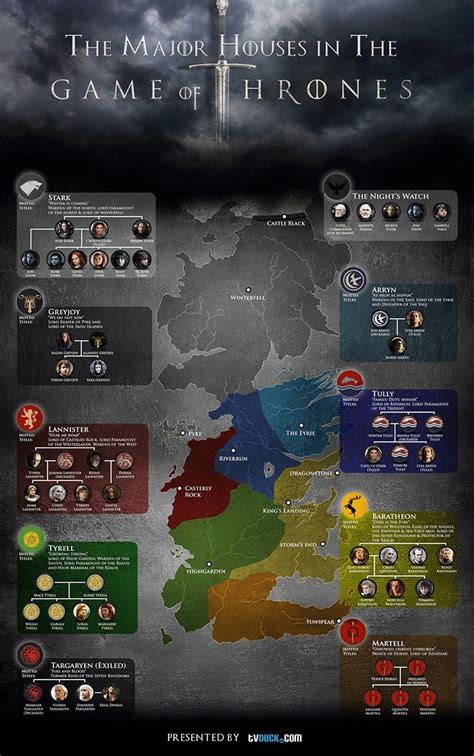 game of thrones houses geeknation game of thrones house character breakdown