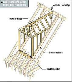 Cross Gable Roof Framing 1000 Images About Architecture House Plans On